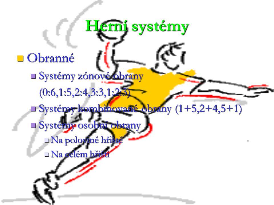 Herní systémy Obranné Obranné Systémy zónové obrany Systémy zónové obrany(0:6,1:5,2:4,3:3,1:2:3) Systémy kombinované obrany (1+5,2+4,5+1) Systémy komb
