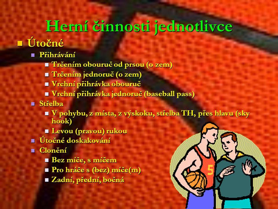 Herní činnosti jednotlivce Útočné Útočné Hra bez míče-výběr místa Hra bez míče-výběr místa Převzetí míče Převzetí míče Vedení míče a obcházení soupeře Vedení míče a obcházení soupeře Přihrávání Přihrávání střelba střelba