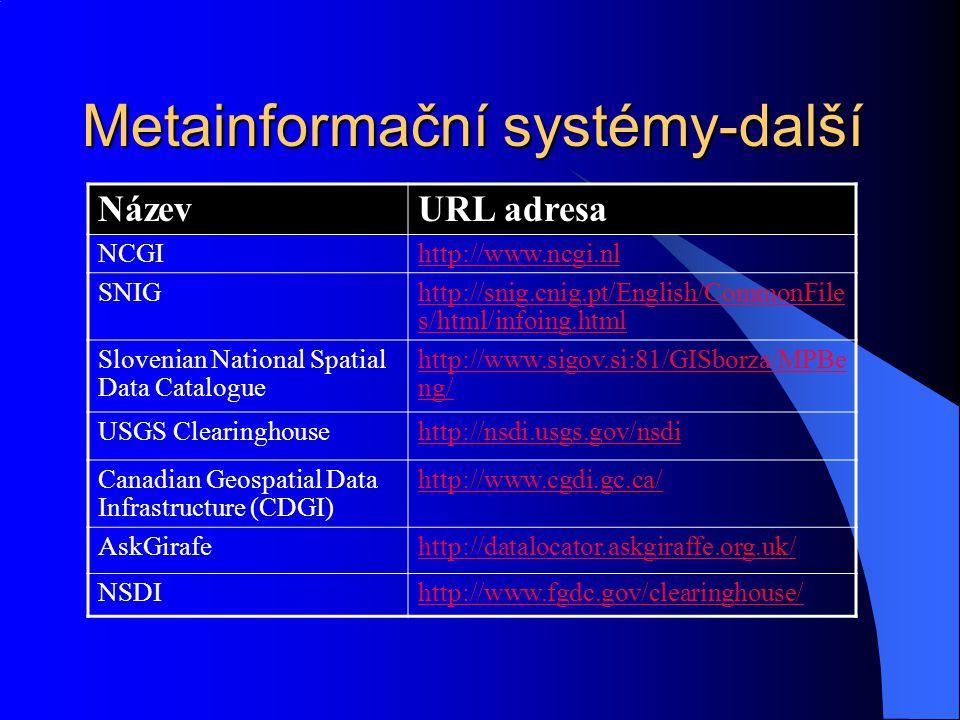 Metainformační systémy-další NázevURL adresa NCGIhttp://www.ncgi.nl SNIGhttp://snig.cnig.pt/English/CommonFile s/html/infoing.html Slovenian National