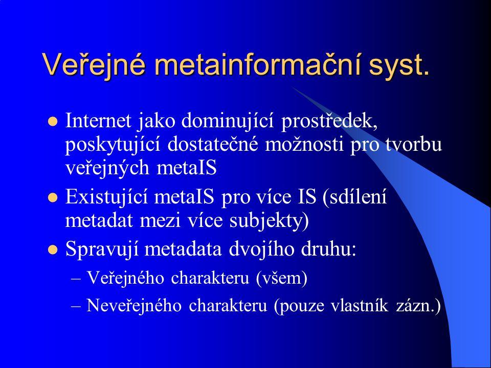 Metainformační systémy-další NázevURL adresa NCGIhttp://www.ncgi.nl SNIGhttp://snig.cnig.pt/English/CommonFile s/html/infoing.html Slovenian National Spatial Data Catalogue http://www.sigov.si:81/GISborza/MPBe ng/ USGS Clearinghousehttp://nsdi.usgs.gov/nsdi Canadian Geospatial Data Infrastructure (CDGI) http://www.cgdi.gc.ca/ AskGirafehttp://datalocator.askgiraffe.org.uk/ NSDIhttp://www.fgdc.gov/clearinghouse/