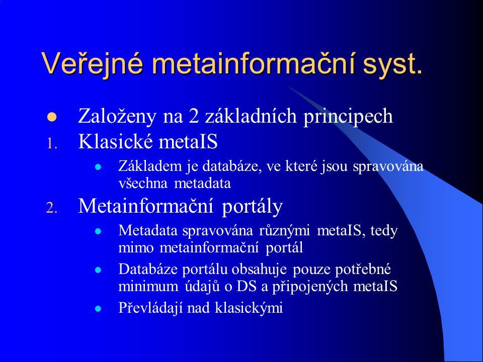 Veřejné metainformační syst. Založeny na 2 základních principech 1. Klasické metaIS Základem je databáze, ve které jsou spravována všechna metadata 2.