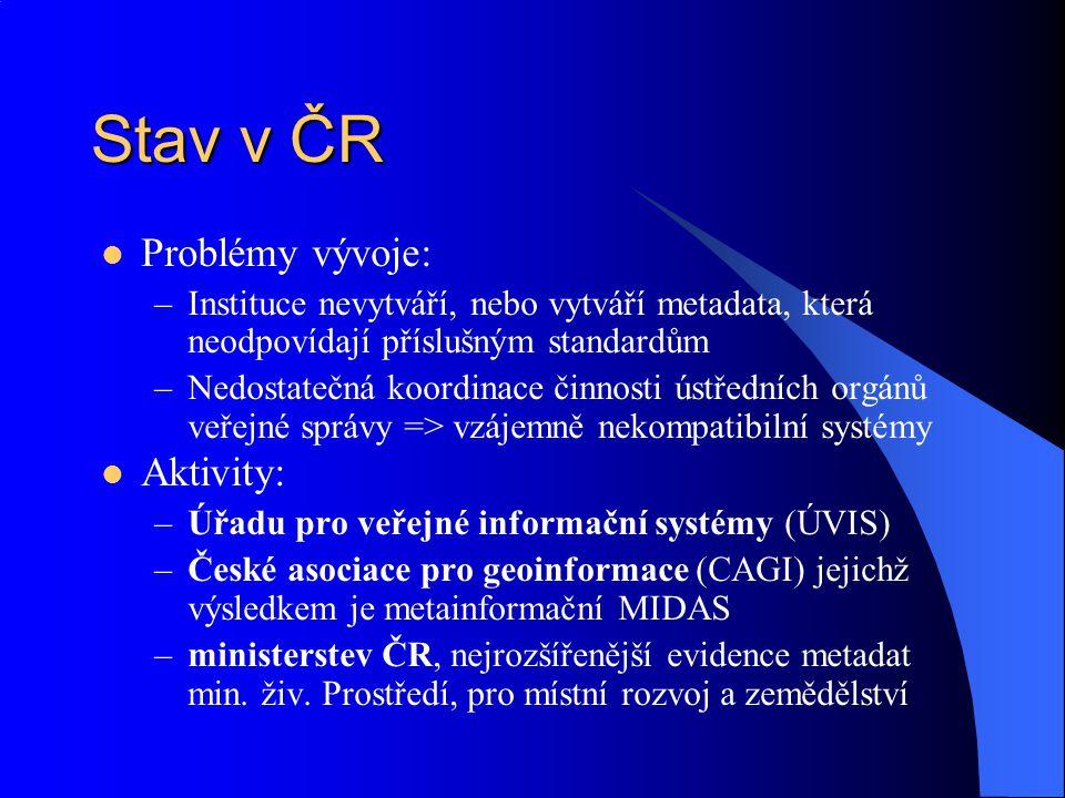 Stav v ČR Problémy vývoje: –Instituce nevytváří, nebo vytváří metadata, která neodpovídají příslušným standardům –Nedostatečná koordinace činnosti úst