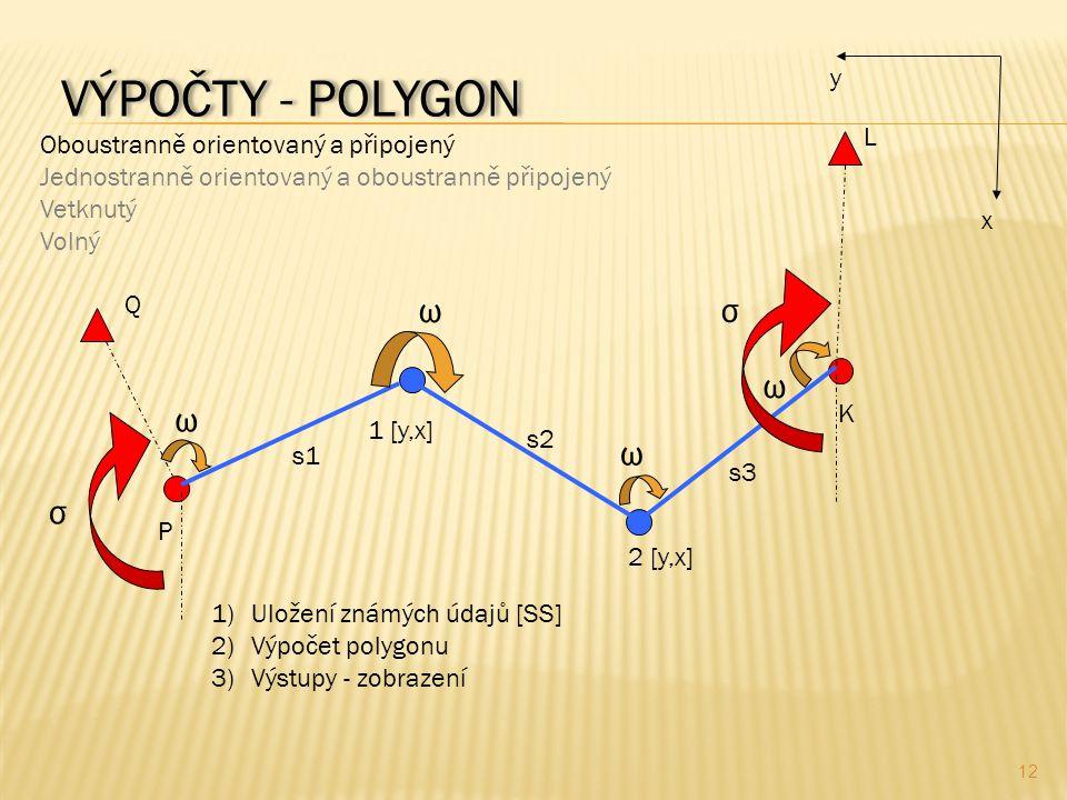 12 VÝPOČTY - POLYGON Oboustranně orientovaný a připojený Jednostranně orientovaný a oboustranně připojený Vetknutý Volný Q P K L 1 [y,x] 2 [y,x] s1 s2 s3 σ σ ω ω ω ω y x 1)Uložení známých údajů [SS] 2)Výpočet polygonu 3)Výstupy - zobrazení