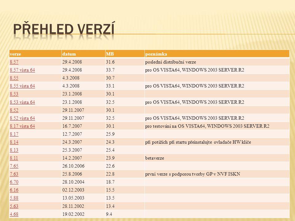 verzedatumMBpoznámka 8.5729.4.200831.6poslední distribuční verze 8.57 vista 6429.4.200833.7pro OS VISTA64, WINDOWS 2003 SERVER R2 8.554.3.200830.7 8.55 vista 644.3.200833.1pro OS VISTA64, WINDOWS 2003 SERVER R2 8.5323.1.200830.1 8.53 vista 6423.1.200832.5pro OS VISTA64, WINDOWS 2003 SERVER R2 8.5229.11.200730.1 8.52 vista 6429.11.200732.5pro OS VISTA64, WINDOWS 2003 SERVER R2 8.17 vista 6416.7.200730.1pro testování na OS VISTA64, WINDOWS 2003 SERVER R2 8.1712.7.200725.9 8.1424.3.200724.3při potížích při startu přeinstalujte ovladače HW klíče 8.1325.3.200725.4 8.1114.2.200723.9betaverze 7.6526.10.200622.6 7.6325.8.200622.8první verze s podporou tvorby GP v NVF ISKN 6.7028.10.200418.7 6.1602.12.200315.5 5.8813.05.200313.5 5.6328.11.200213.4 4.6819.02.20029.4