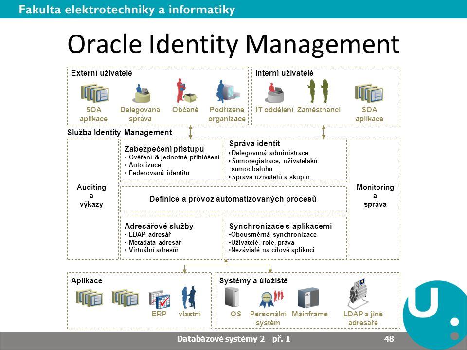 LDAP a jiné adresáře OS Systémy a úložištěAplikace ERPvlastníPersonální systém Mainframe Auditing a výkazy Definice a provoz automatizovaných procesů ZaměstnanciIT odděleníSOA aplikace Podřízené organizace Externí uživatelé Delegovaná správa SOA aplikace Občané Interní uživatelé Služba Identity Management Zabezpečení přístupu Ověření & jednotné přihlášení Autorizace Federovaná identita Adresářové služby LDAP adresář Metadata adresář Virtuální adresář Synchronizace s aplikacemi Obousměrná synchronizace Uživatelé, role, práva Nezávislé na cílové aplikaci Správa identit Delegovaná administrace Samoregistrace, uživatelská samoobsluha Správa uživatelů a skupin Monitoring a správa Oracle Identity Management Databázové systémy 2 - př.