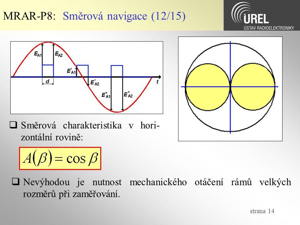 strana 14 MRAR-P8: Směrová navigace (12/15)  Směrová charakteristika v hori- zontální rovině:  Nevýhodou je nutnost mechanického otáčení rámů velkýc