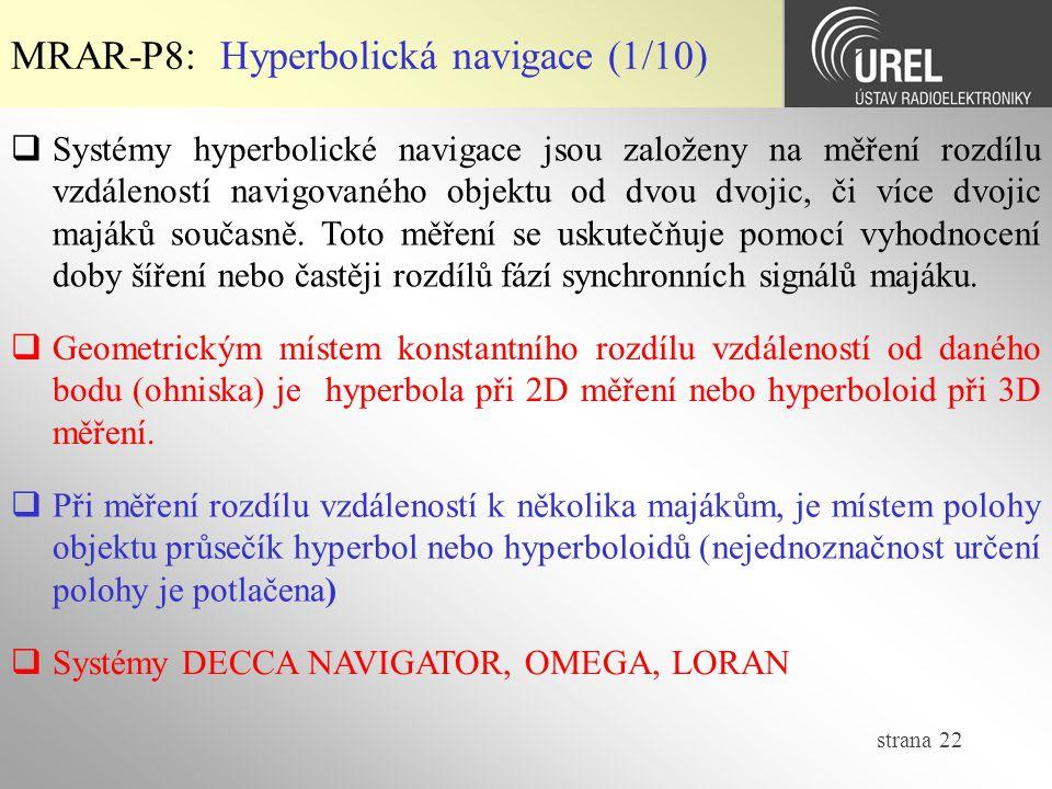 strana 22  Systémy hyperbolické navigace jsou založeny na měření rozdílu vzdáleností navigovaného objektu od dvou dvojic, či více dvojic majáků souča