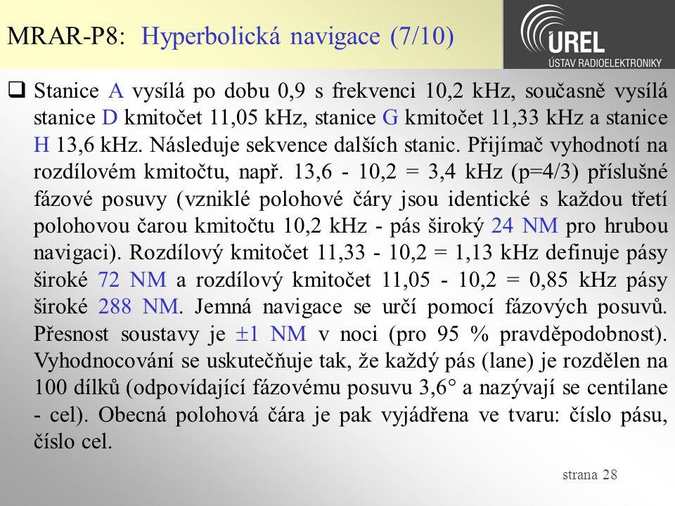 strana 28  Stanice A vysílá po dobu 0,9 s frekvenci 10,2 kHz, současně vysílá stanice D kmitočet 11,05 kHz, stanice G kmitočet 11,33 kHz a stanice H