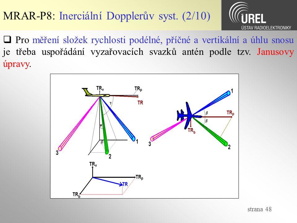 strana 48 MRAR-P8: Inerciální Dopplerův syst. (2/10)  Pro měření složek rychlosti podélné, příčné a vertikální a úhlu snosu je třeba uspořádání vyzař