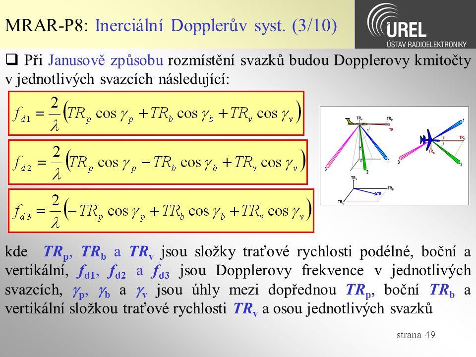 strana 49 MRAR-P8: Inerciální Dopplerův syst. (3/10)  Při Janusově způsobu rozmístění svazků budou Dopplerovy kmitočty v jednotlivých svazcích násled