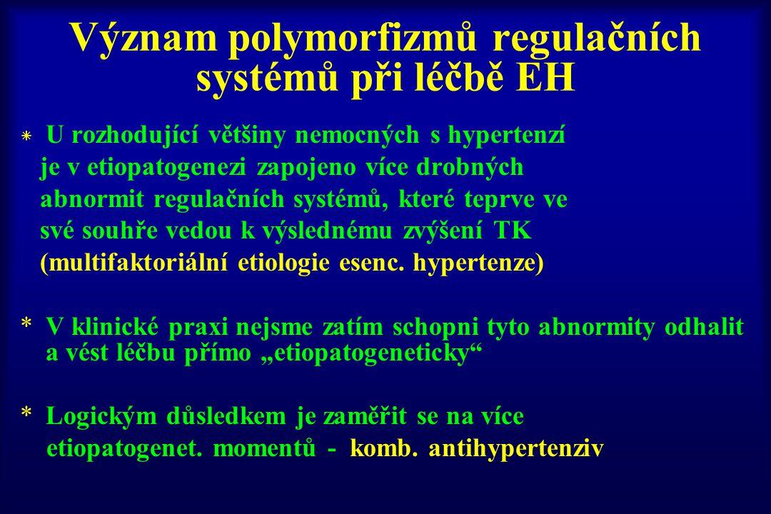 Význam polymorfizmů regulačních systémů při léčbě EH * U rozhodující většiny nemocných s hypertenzí je v etiopatogenezi zapojeno více drobných abnormi
