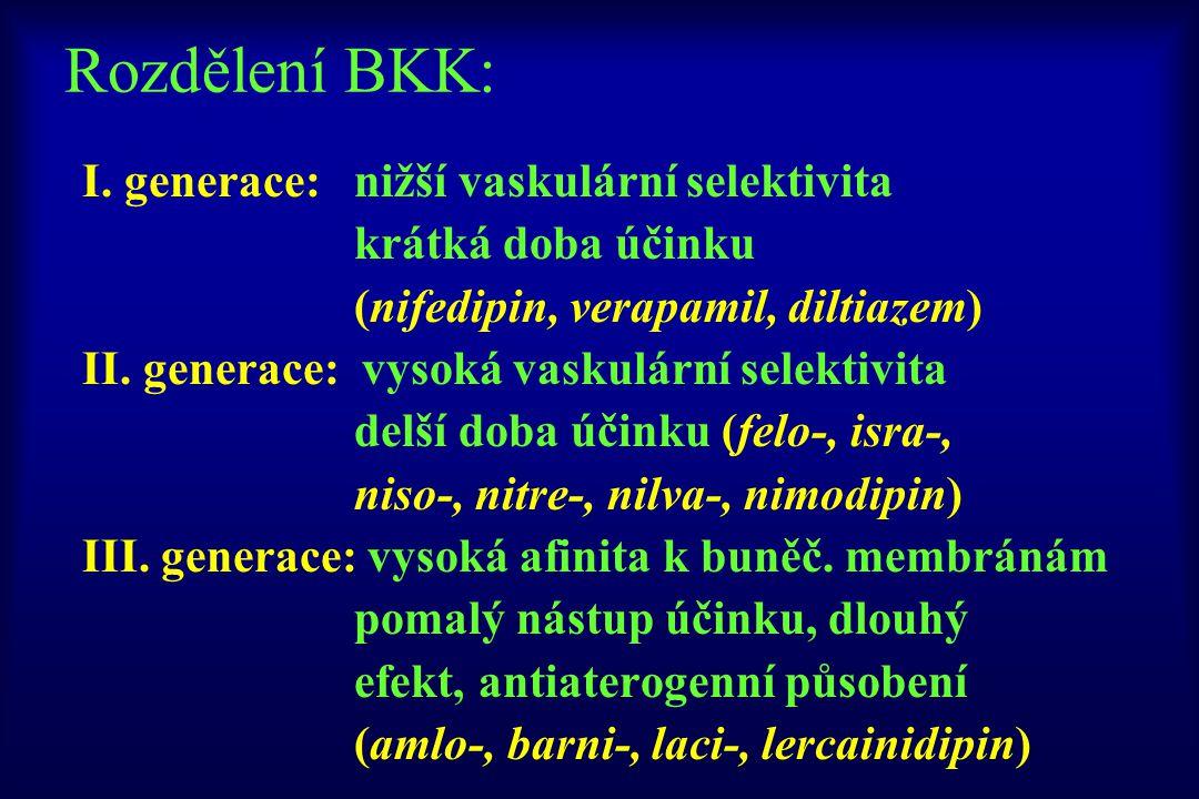Rozdělení BKK: I. generace: nižší vaskulární selektivita krátká doba účinku (nifedipin, verapamil, diltiazem) II. generace: vysoká vaskulární selektiv