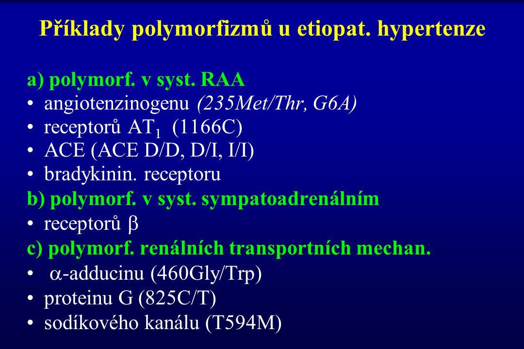 Příklady polymorfizmů u etiopat. hypertenze a) polymorf. v syst. RAA angiotenzinogenu (235Met/Thr, G6A) receptorů AT 1 (1166C) ACE (ACE D/D, D/I, I/I)