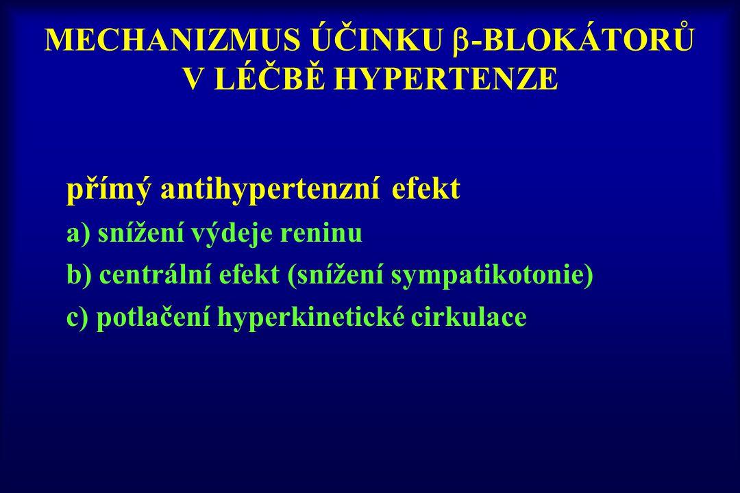 MECHANIZMUS ÚČINKU  -BLOKÁTORŮ V LÉČBĚ HYPERTENZE přímý antihypertenzní efekt a) snížení výdeje reninu b) centrální efekt (snížení sympatikotonie) c)