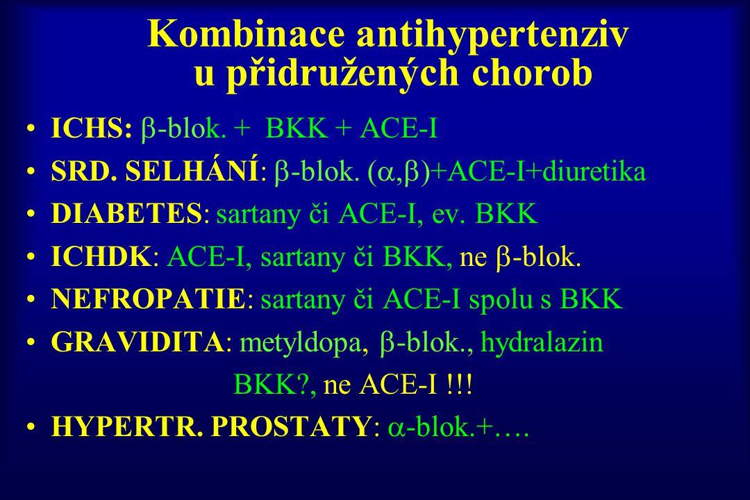 Kombinace antihypertenziv u přidružených chorob ICHS:  -blok. + BKK + ACE-I SRD. SELHÁNÍ:  -blok. ( ,  )+ACE-I+diuretika DIABETES: sartany či ACE-
