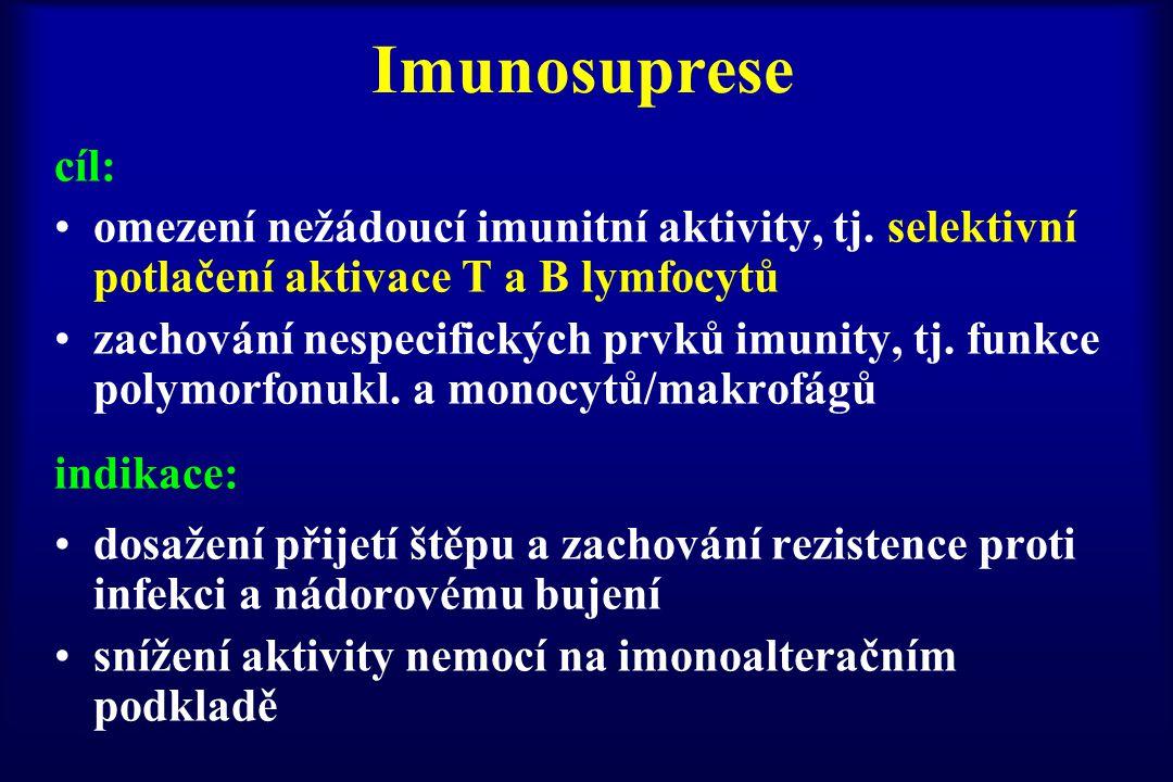 Imunosuprese cíl: omezení nežádoucí imunitní aktivity, tj. selektivní potlačení aktivace T a B lymfocytů zachování nespecifických prvků imunity, tj. f