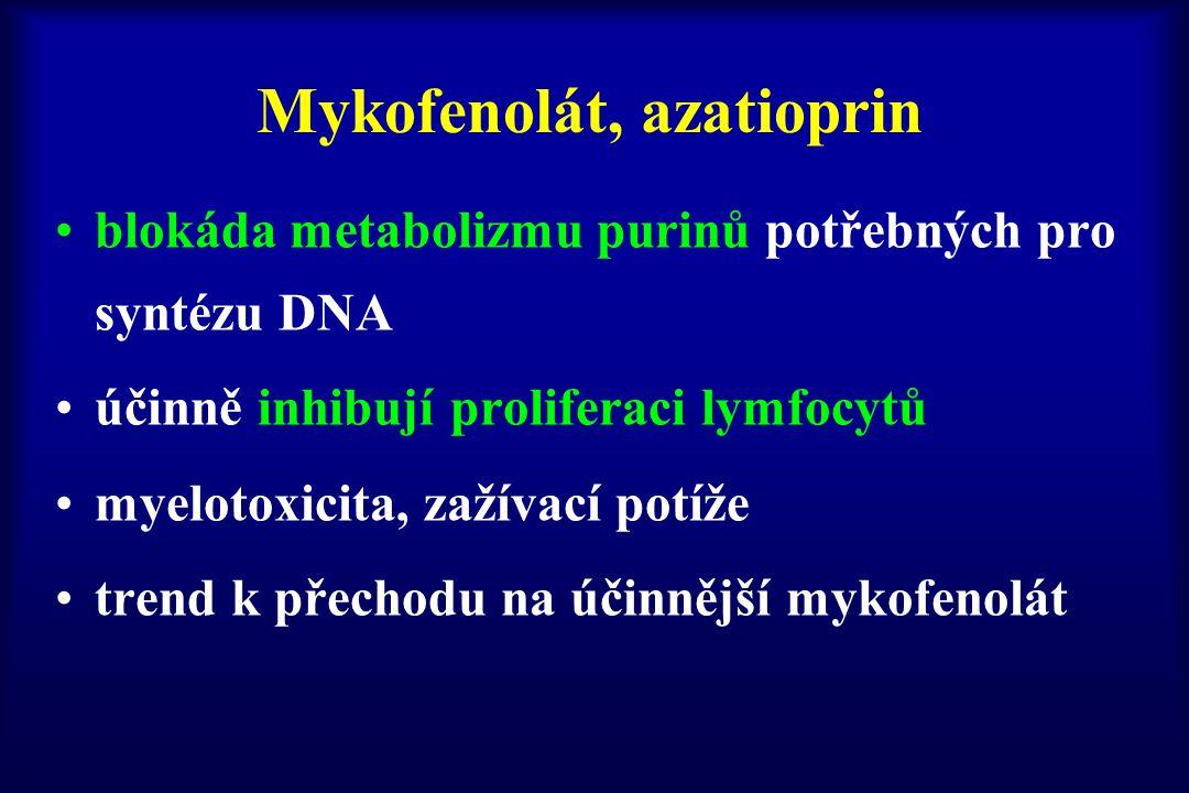 Mykofenolát, azatioprin blokáda metabolizmu purinů potřebných pro syntézu DNA účinně inhibují proliferaci lymfocytů myelotoxicita, zažívací potíže tre