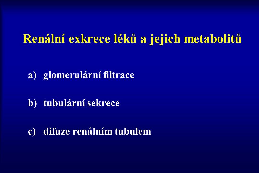 Renální exkrece léků a jejich metabolitů a)glomerulární filtrace b)tubulární sekrece c)difuze renálním tubulem
