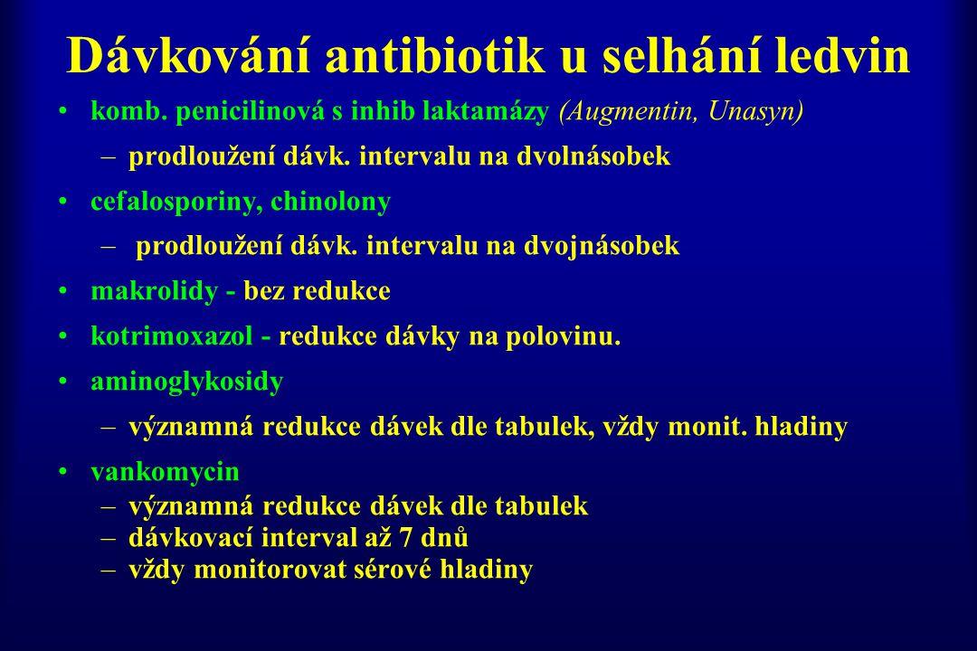 Dávkování antibiotik u selhání ledvin komb. penicilinová s inhib laktamázy (Augmentin, Unasyn) –prodloužení dávk. intervalu na dvolnásobek cefalospori