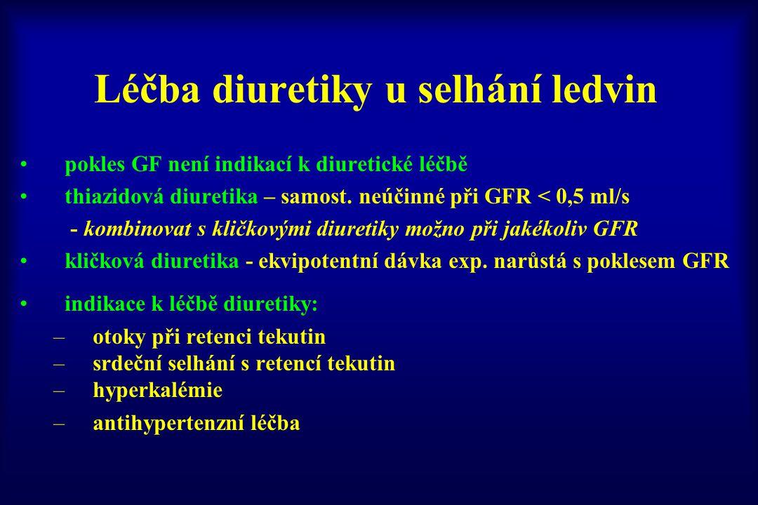 Léčba diuretiky u selhání ledvin pokles GF není indikací k diuretické léčbě thiazidová diuretika – samost. neúčinné při GFR < 0,5 ml/s - kombinovat s