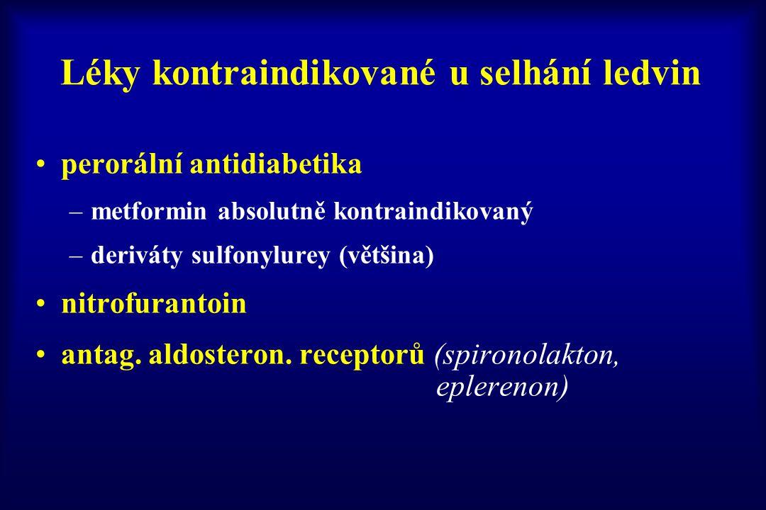 Léky kontraindikované u selhání ledvin perorální antidiabetika –metformin absolutně kontraindikovaný –deriváty sulfonylurey (většina) nitrofurantoin a