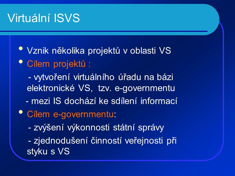 Virtuální ISVS Vznik několika projektů v oblasti VS Cílem projektů : - vytvoření virtuálního úřadu na bázi elektronické VS, tzv.