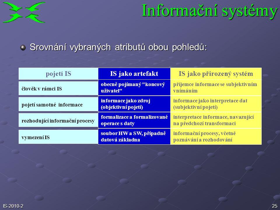 24IS-2010-2 Existují dva výrazně odlišné pohledy na informační systém podniku (IS): 1. výrazně technologická orientace, pojímající IS jako artefakt 2.