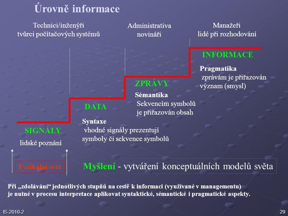 28IS-2010-2 Informace v pojetí informačních technologií jsou často vnímány jako data, zpracovávaná technologickými procesy za nějakým účelem. Informač