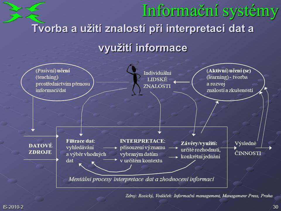 29IS-2010-2 Technici/inženýři tvůrci počítačových systémů Administrativa novináři Manažeři lidé při rozhodování lidské poznání Syntaxe vhodné signály