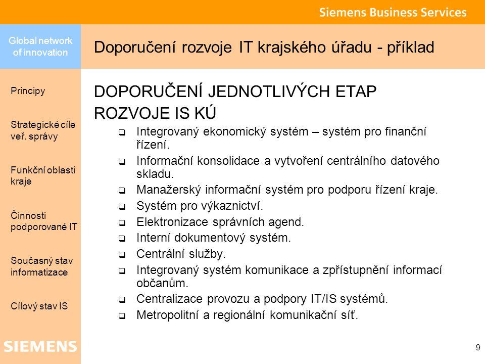 © Copyright Siemens Business Services Global network of innovation Děkuji za pozornost www.sbs.siemens.cz Dotazy ?