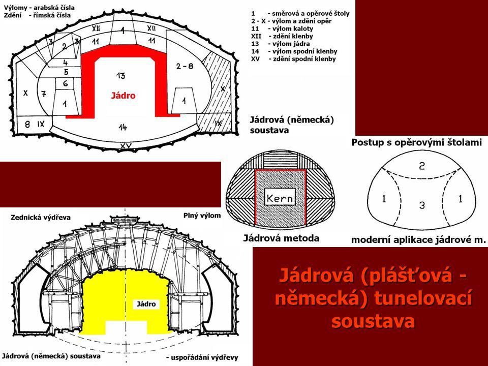 Jádrová (plášťová - německá) tunelovací soustava