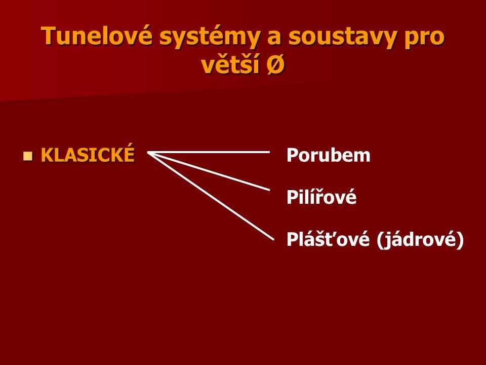 Tunelové systémy a soustavy pro větší Ø KLASICKÉ KLASICKÉPorubem Pilířové Plášťové (jádrové)