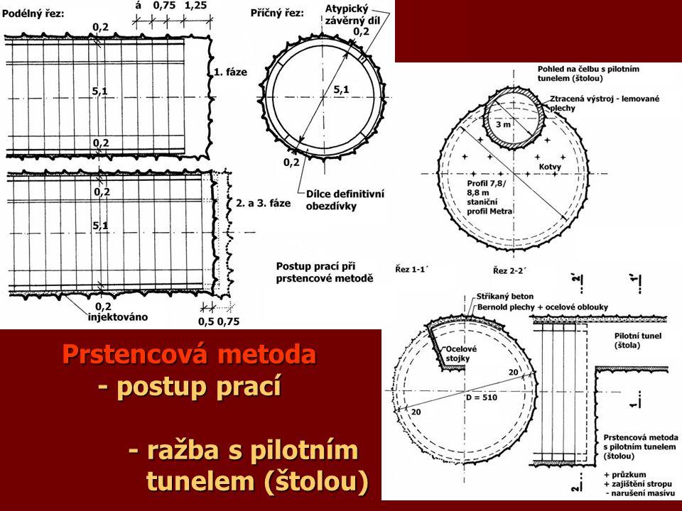Prstencová metoda - postup prací - ražba s pilotním tunelem (štolou)