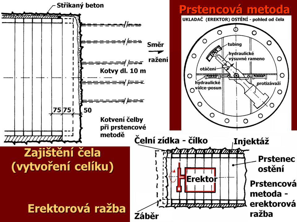Prstencová metoda Zajištění čela (vytvoření celíku) Erektorová ražba