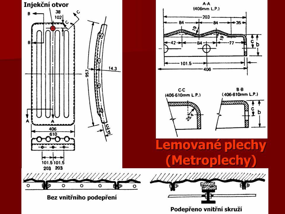 Lemované plechy (Metroplechy)