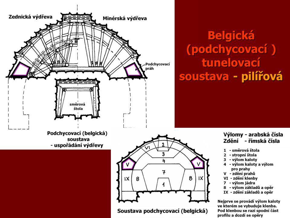 Belgická (podchycovací ) tunelovací soustava - pilířová