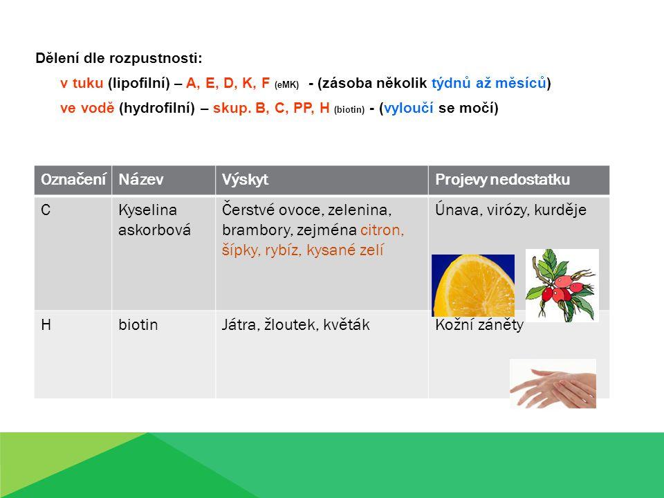 Dělení dle rozpustnosti: v tuku (lipofilní) – A, E, D, K, F (eMK) - (zásoba několik týdnů až měsíců) ve vodě (hydrofilní) – skup. B, C, PP, H (biotin)