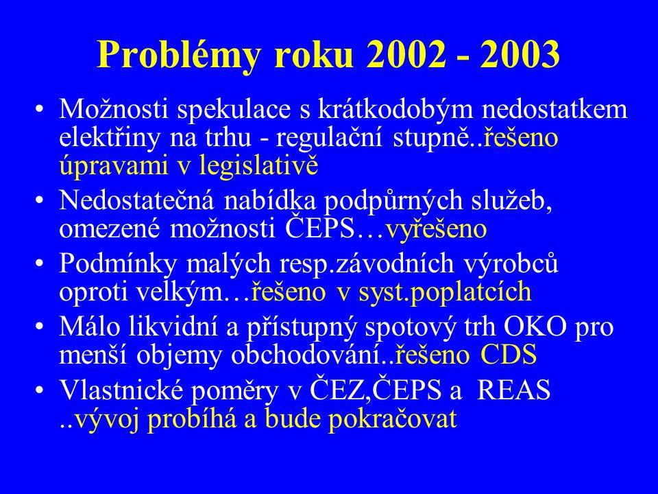 Problémy roku 2002 - 2003 Možnosti spekulace s krátkodobým nedostatkem elektřiny na trhu - regulační stupně..řešeno úpravami v legislativě Nedostatečn