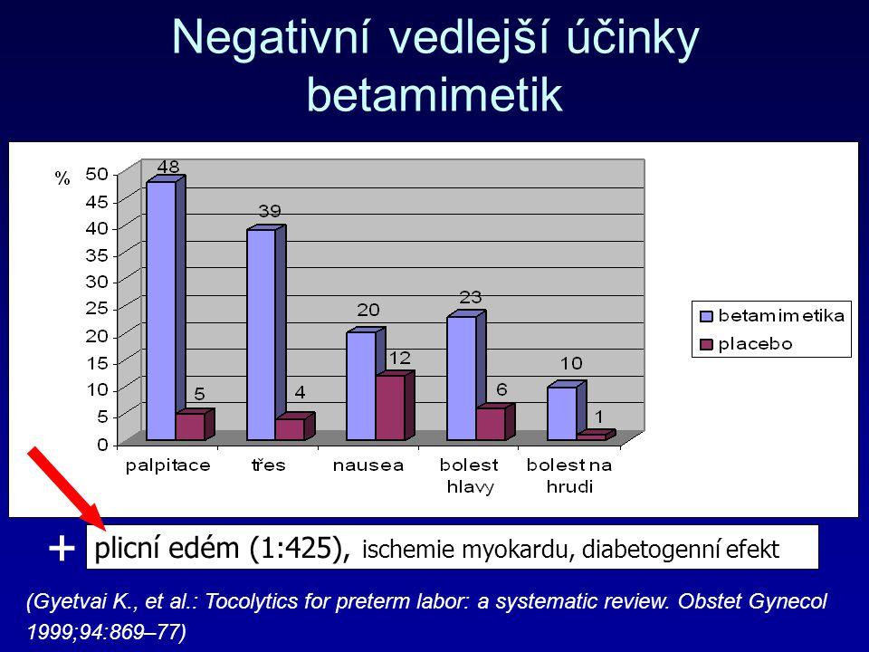 Negativní vedlejší účinky betamimetik plicní edém (1:425), ischemie myokardu, diabetogenní efekt (Gyetvai K., et al.: Tocolytics for preterm labor: a