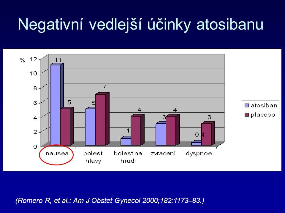 Negativní vedlejší účinky atosibanu (Romero R, et al.: Am J Obstet Gynecol 2000;182:1173–83.)