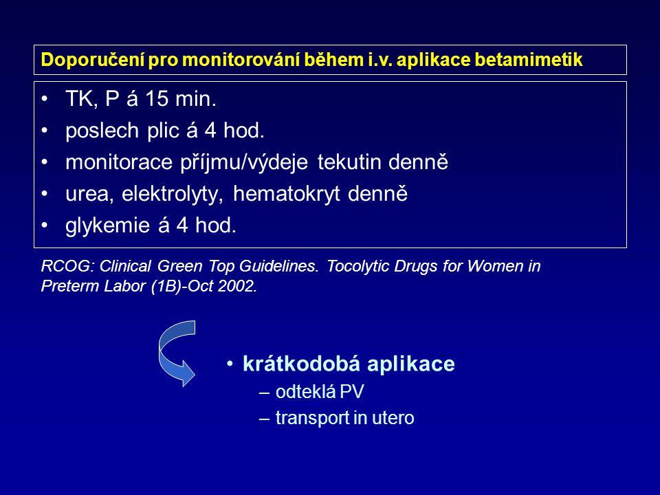TK, P á 15 min. poslech plic á 4 hod. monitorace příjmu/výdeje tekutin denně urea, elektrolyty, hematokryt denně glykemie á 4 hod. krátkodobá aplikace