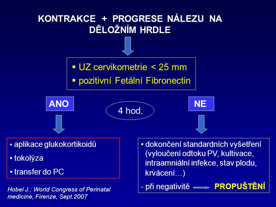  UZ cervikometrie < 25 mm  pozitivní Fetální Fibronectin ANO NE aplikace glukokortikoidů tokolýza transfer do PC dokončení standardních vyšetření (v
