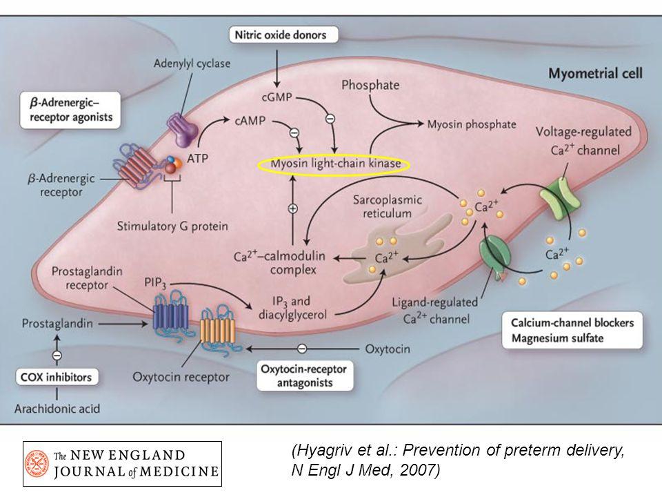 (Hyagriv et al.: Prevention of preterm delivery, N Engl J Med, 2007)