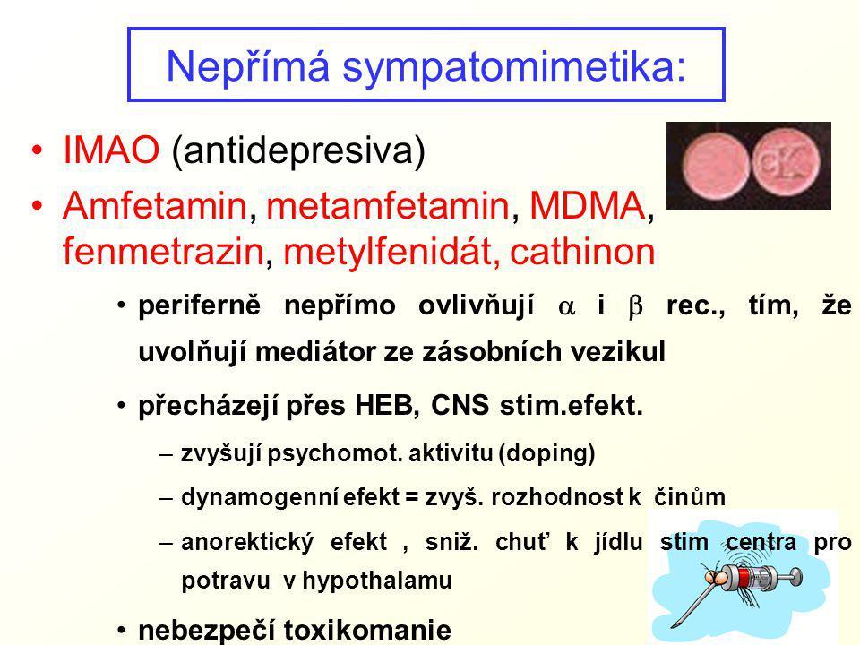 IMAO (antidepresiva) Amfetamin, metamfetamin, MDMA, fenmetrazin, metylfenidát, cathinon periferně nepřímo ovlivňují  i  rec., tím, že uvolňují mediá
