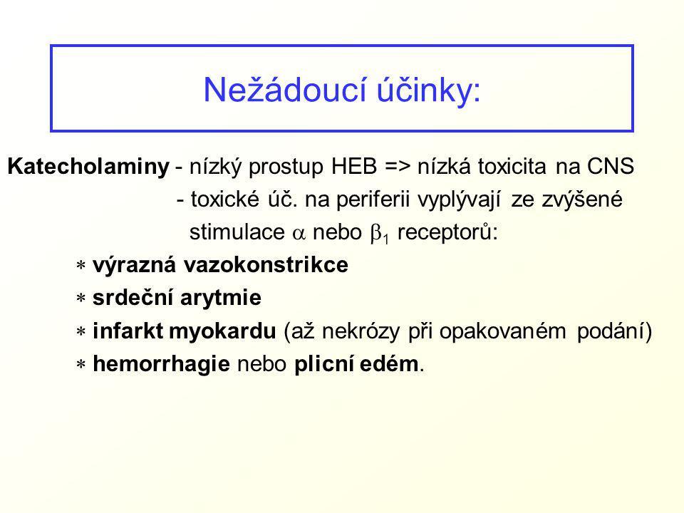 Nežádoucí účinky: Katecholaminy - nízký prostup HEB => nízká toxicita na CNS - toxické úč. na periferii vyplývají ze zvýšené stimulace  nebo  1 rece