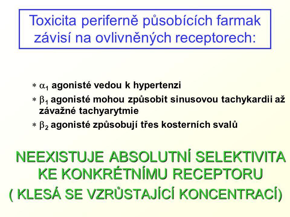  1 agonisté vedou k hypertenzi  1 agonisté mohou způsobit sinusovou tachykardii až závažné tachyarytmie  2 agonisté způsobují třes kosterních sv