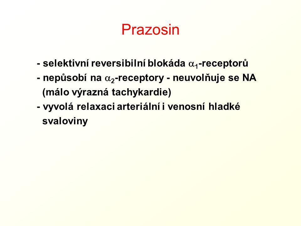 Prazosin - selektivní reversibilní blokáda  1 -receptorů - nepůsobí na  2 -receptory - neuvolňuje se NA (málo výrazná tachykardie) - vyvolá relaxaci