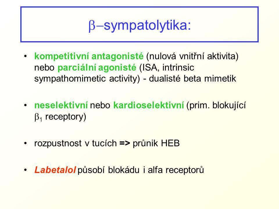  sympatolytika: kompetitivní antagonisté (nulová vnitřní aktivita) nebo parciální agonisté (ISA, intrinsic sympathomimetic activity) - dualisté beta