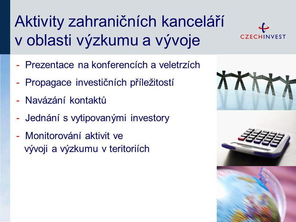 Aktivity zahraničních kanceláří v oblasti výzkumu a vývoje -Prezentace na konferencích a veletrzích -Propagace investičních příležitostí -Navázání kontaktů -Jednání s vytipovanými investory -Monitorování aktivit ve vývoji a výzkumu v teritoriích
