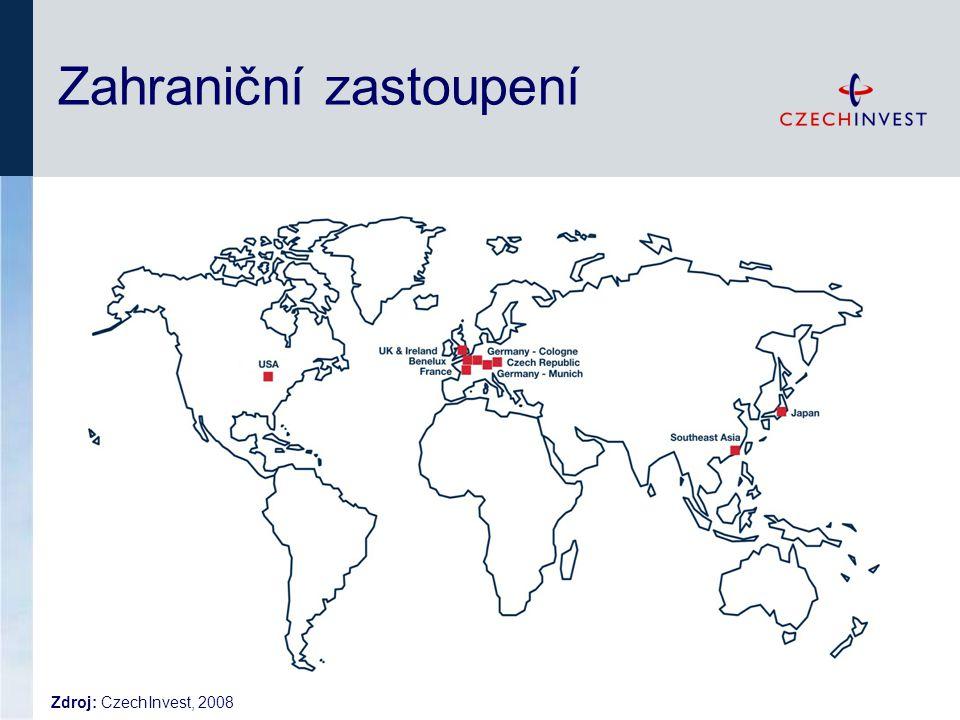 Zahraniční zastoupení Zdroj: CzechInvest, 2008